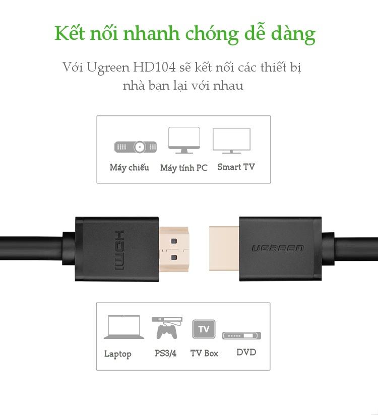 Dây HDMI 2.0 thuần đồng 19+1, 20m UGREEN HD104