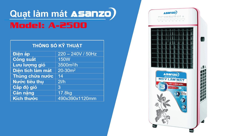 Bảng giá Quạt điều hòa ASANZO 14l A-2500