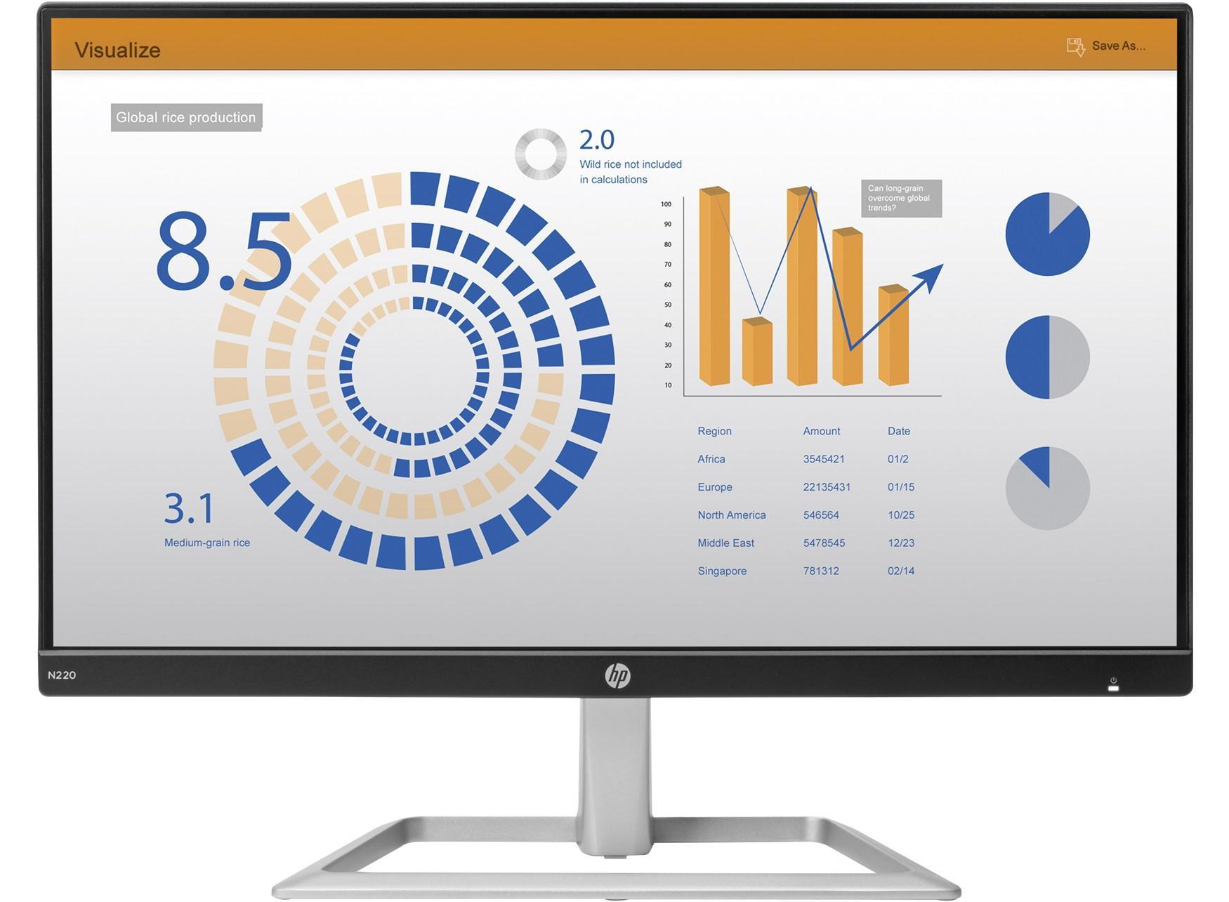 Màn hình HP 21.5 Inch N220 LED IPS