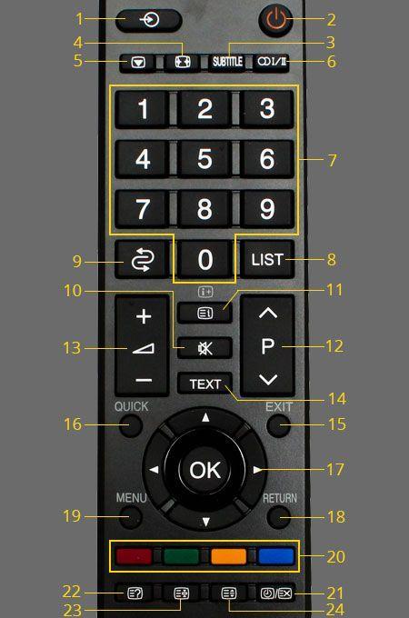 Bảng giá Điều khiển tivi Toshiba 90329 xịn (đen)