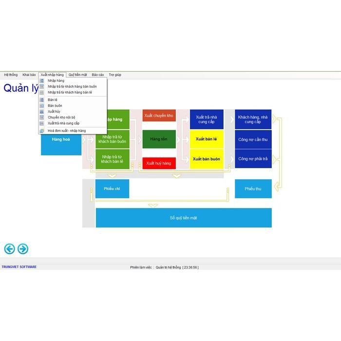 Hình ảnh Phần mềm quản lý bán hàng