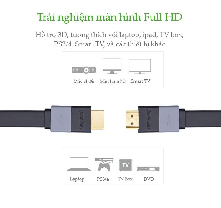 Cáp HDMI dẹt 1.4 THUẦN ĐỒNG, dài 1.5-10M UGREEN HD120
