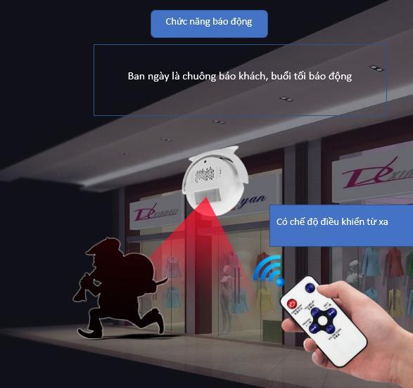 chuông báo khách thông minh, có ghi âm, chống trộm