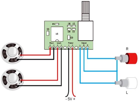 Kết quả hình ảnh cho Module Audio 2x3W PAM8403 Đầy đủ chức năng