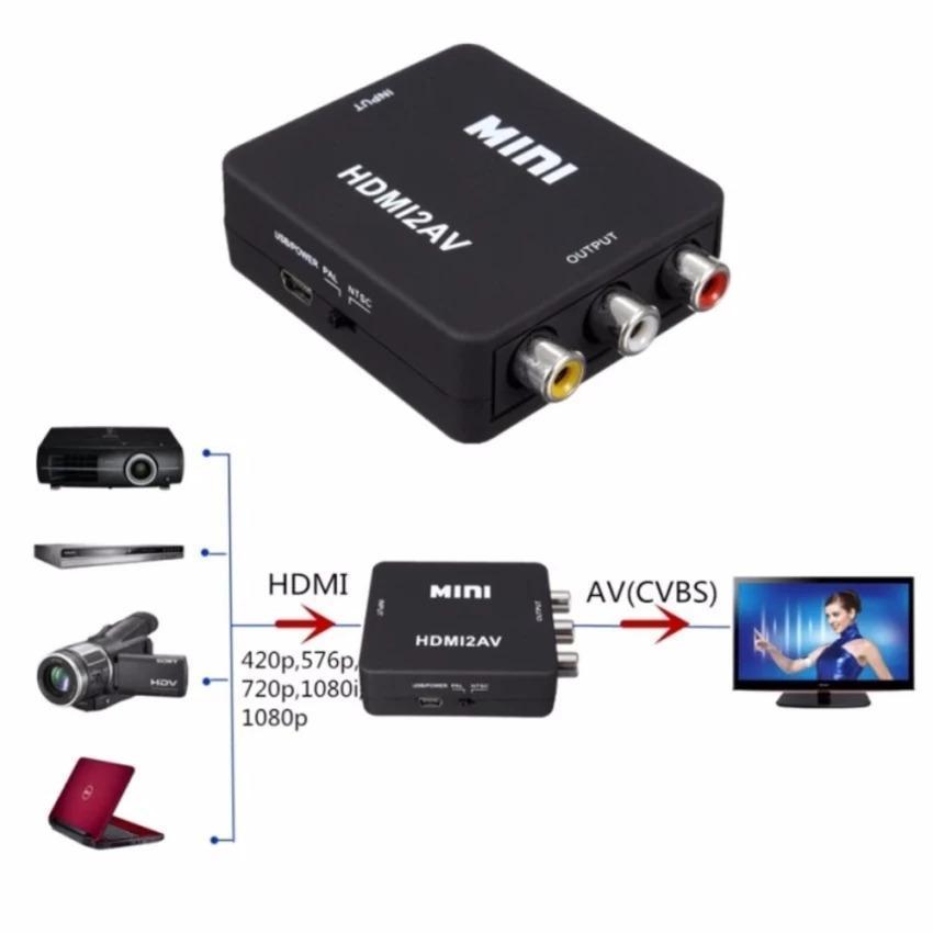 Hình ảnh Bộ chuyển đổi HDMI sang AV MHCA01