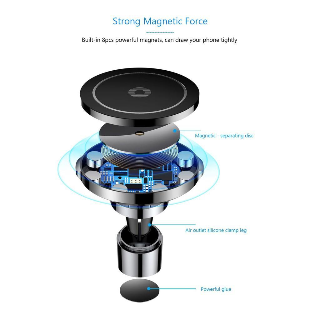 Sạc không dây kiêm giá đỡ 360 độ điện thoại trên ô tô hãng Baseus