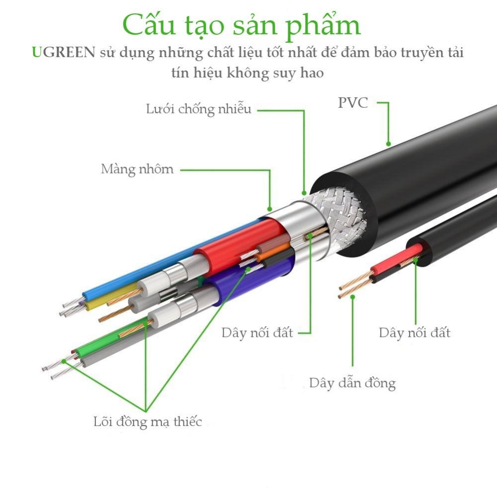 Dây cáp kết nối VGA HDB 15 đực sang HDB 15 đực 10M UGREEN VG101 VG105