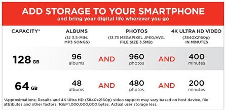 SanDisk Extreme PRO® microSDXC™ UHS-II card