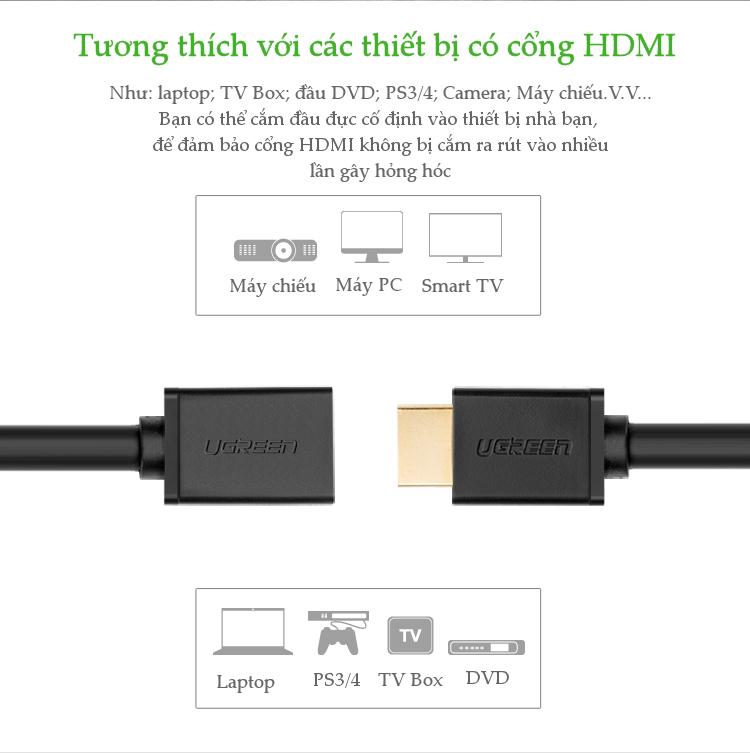 Dây nối dài HDMI 1.4 thuần đồng 19+1, dài 0.5-2M UGREEN HD107
