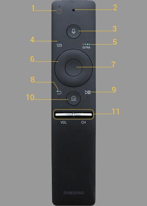 Bảng giá điều khiển smart samsung LED TIVI (có giọng nói)