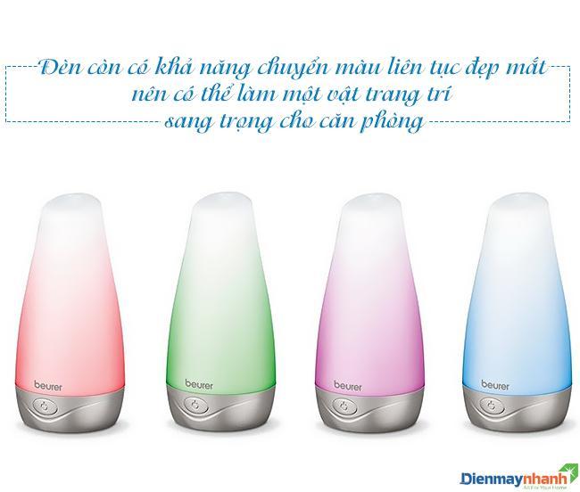 Bảng giá Đèn phun tinh dầu Beurer LA30 làm sạch không khí