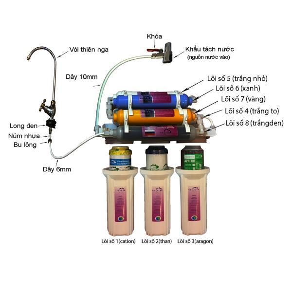 Bảng giá Máy lọc nước nano Geyser TK8 thế hệ mới Điện máy Pico