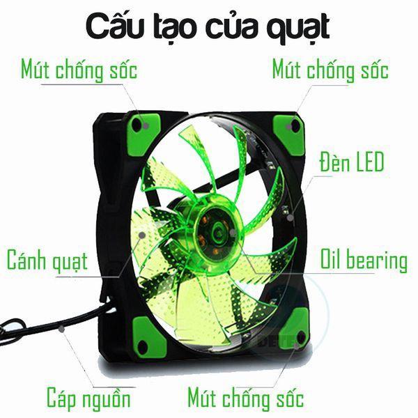 Hình ảnh Bộ 2 Fan Case 12cm LED 33 Bóng xanh chuối tặng ốc vít kèm theo