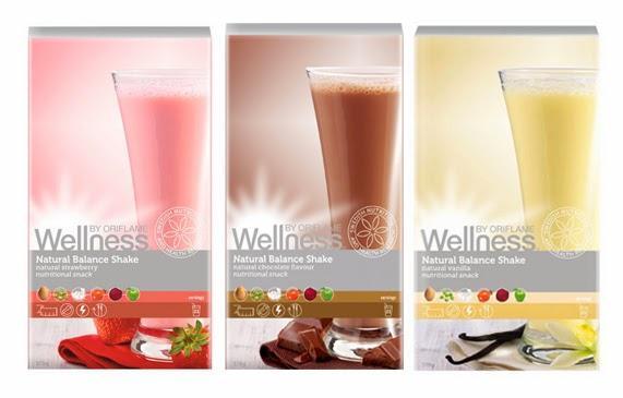 Wellness nhập khẩu