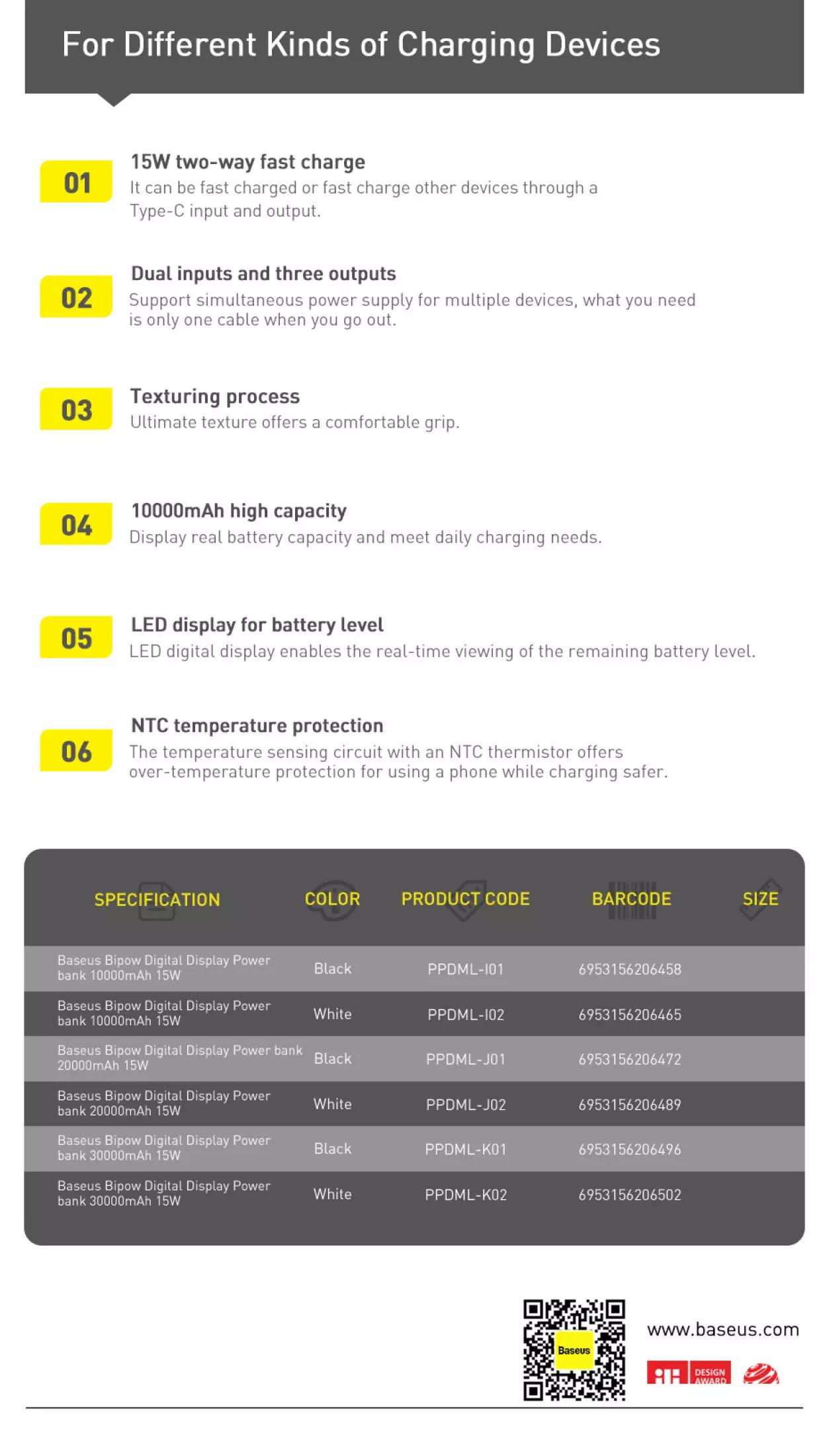 Pin sạc dự phòng Baseus dung lượng 10000mAh công suất 15W hoặc 20W, màn hình LED hiển thị, sạc nhanh QC, PD cho iPhone, Samsung, Xiaomi,....-Phân phối chính hãng tại Baseus Việt Nam 14