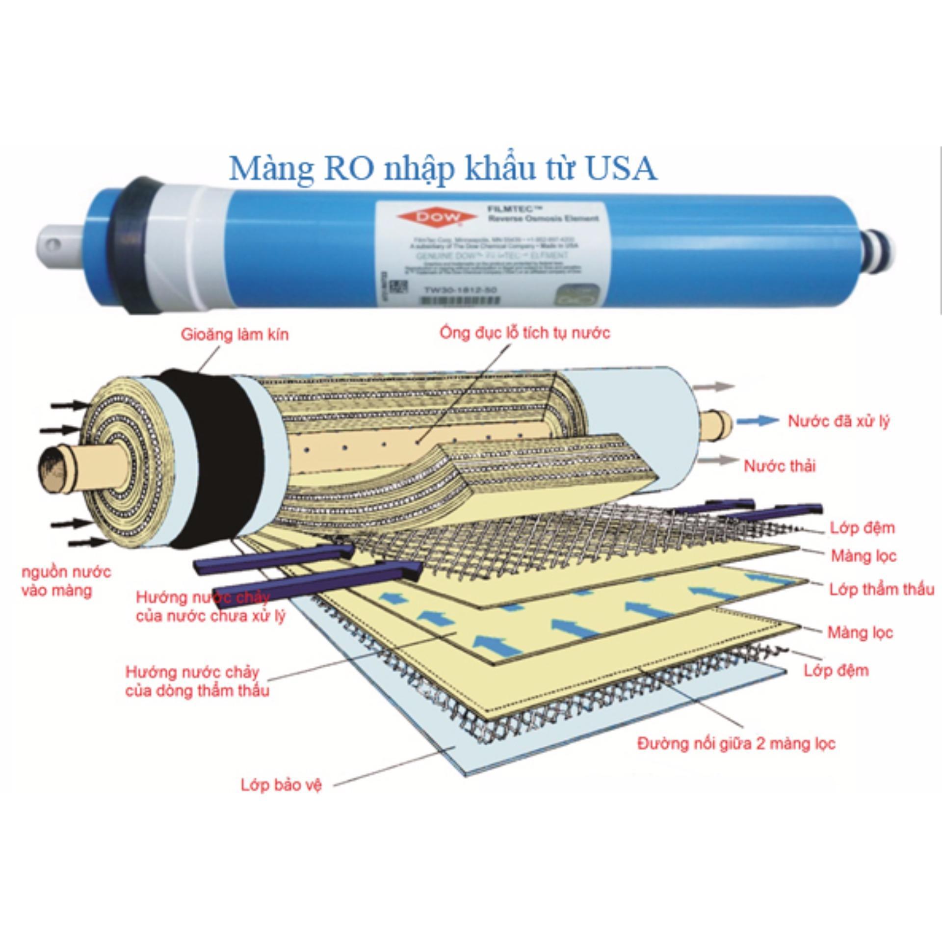 Lõi lọc nước số 4 màng RO DOW FILMTEC (Madein USA ) + Bộ 3 lõi lọc số 1,2,3