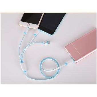Cáp sạc điện thoại Iphone 4,5-Samsung, IPAD