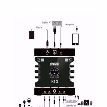 Card sound hát karaoke cắm ngoài USB - XOX K10 (Đen)