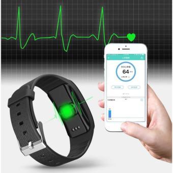 Vòng tay đo huyết áp, nhịp tim, oxi Hero band A59