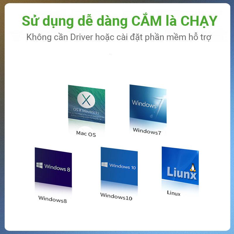 Cáp chuyển đổi HDMI sang Mini Displayport hỗ trợ 4K x 2K cao cấp dài 10cm UGREEN CM239 60352
