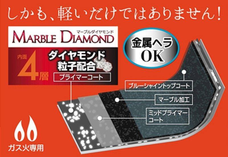 Chảo đá hoa cương kim cương 28cm Lòng sâu