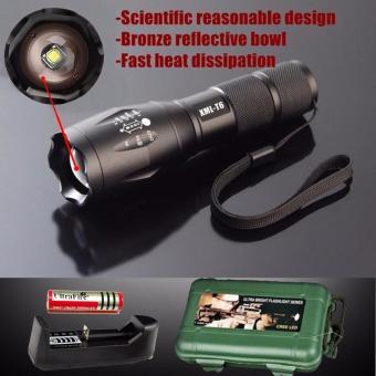 Đèn pin sạc bằng tay - Đèn pin siêu sáng HUNTER S26, giá rẻ nhất - BH 1 ĐỔI 1