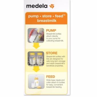 Bộ 2 Bình sữa Medela 150ml Cho Bé (Vàng)