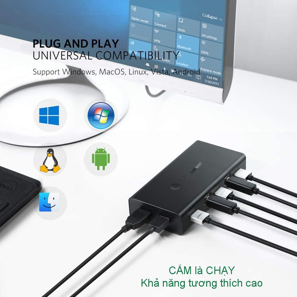 Bộ gộp HDMI KVM 2 máy tính dùng chung 1 màn hình, sử dụng chung chuột và bàn phím UGREEN CM200 50744