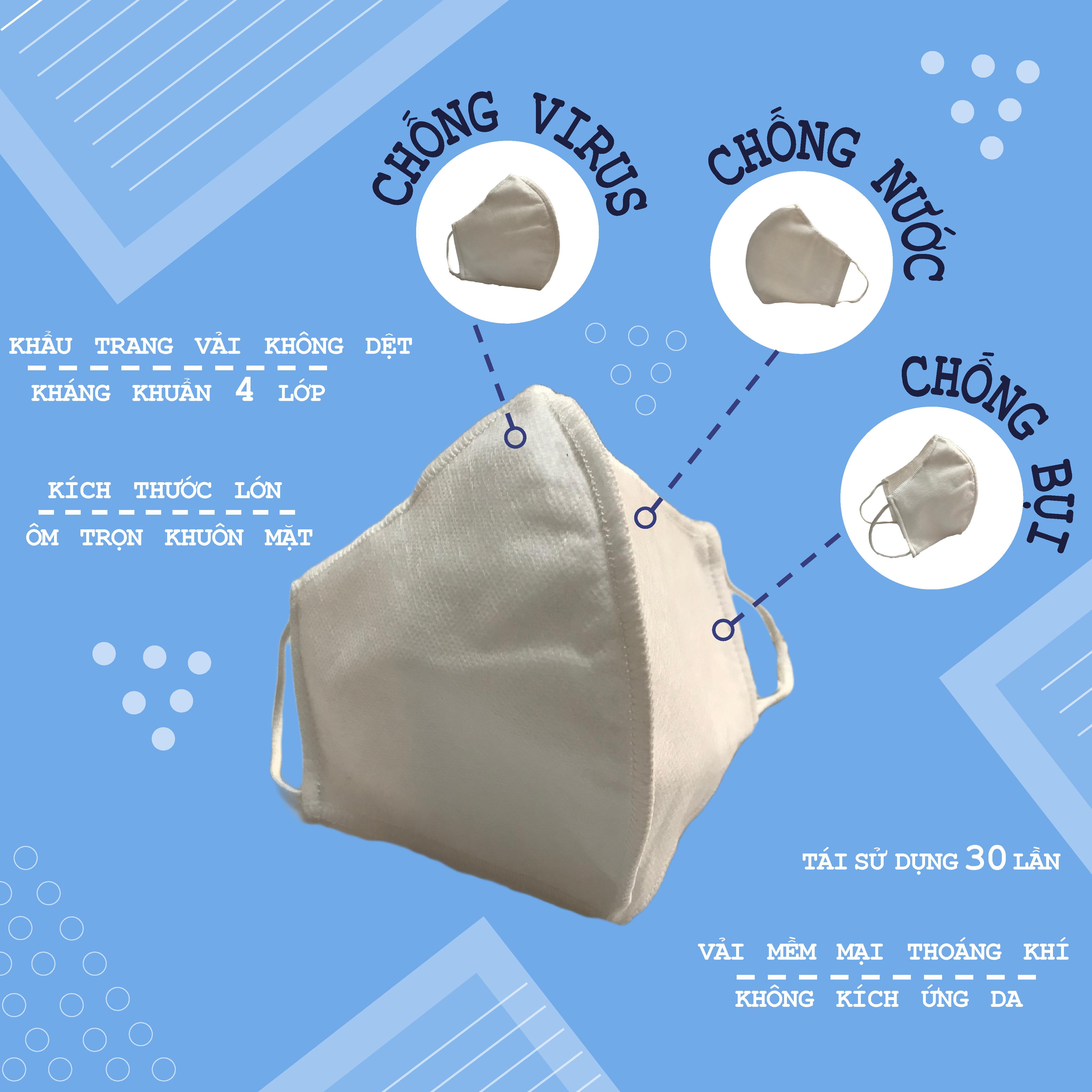 Hình ảnh Set 5 chiếc khẩu trang vải không dệt kháng khuẩn 4 lớp, tái sử dụng 30 lần, ngăn ngừa khói, bụi, vi khuẩn xâm nhập, kích thước rộng rãi, lớp vải mềm mại, thoáng khí, không gây kích ứng da, bảo vệ tối đa cho người sử dụng.