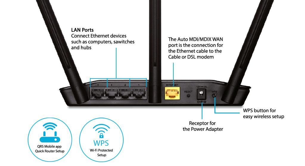 Bộ phát sóng Wifi DLink DIR 619L công suất cao tốc độ 300Mbps