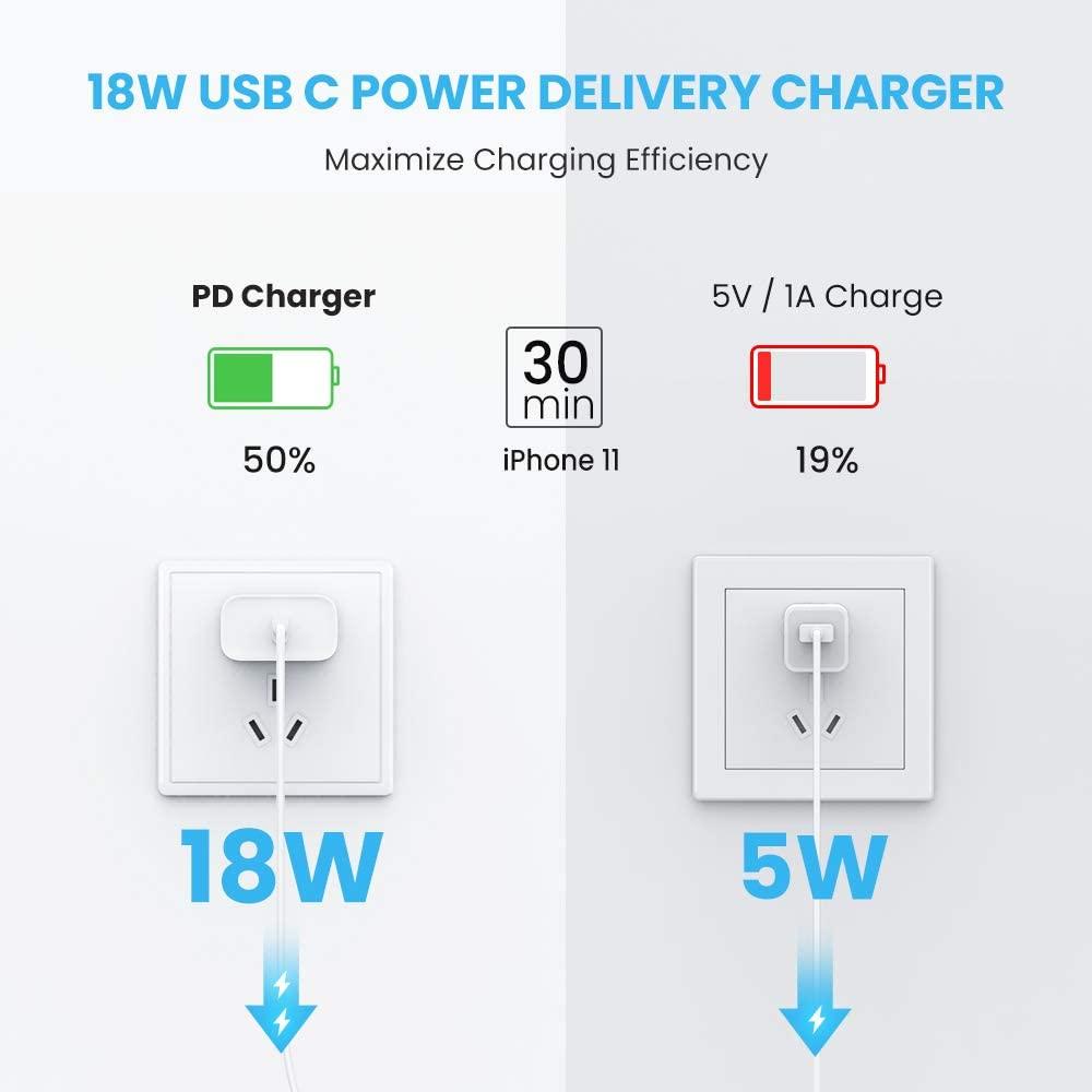 Sạc USB-C PD 18W UGREEN CD137 60449 - Hỗ trợ sạc nhanh PD 18W 50% pin trong 30 phút cho iPhone 11 Pro Max/ iPhone 11 Pro / iPhone Xs Max / iPhone 8 Plus, sạc nhanh Quick Charge 4.0, 3.0 cho Samsung / Android
