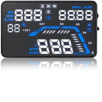 Thiết bị hiển thị tốc độ lên kính lái ô tô Novelty HUD Q7