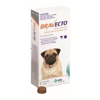 Thuốc phòng trị ghẻ, rận tai, ve, bọ chét và viêm da trên chó: 1 viên BRAVECTO small (chó 4,4-10 kg)