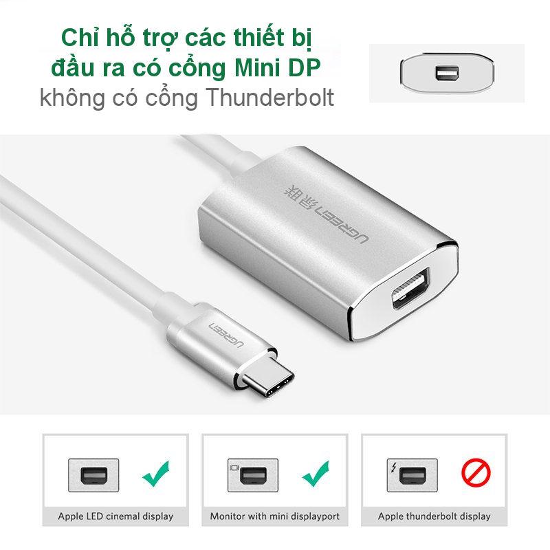 Cáp chuyển đổi USB type C sang Mini Displayport UGREEN CM115 40867