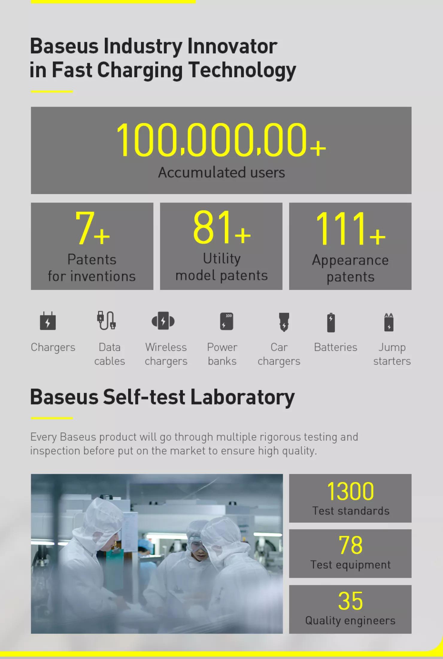 Pin sạc dự phòng Baseus dung lượng 10000mAh công suất 15W hoặc 20W, màn hình LED hiển thị, sạc nhanh QC, PD cho iPhone, Samsung, Xiaomi,....-Phân phối chính hãng tại Baseus Việt Nam 15