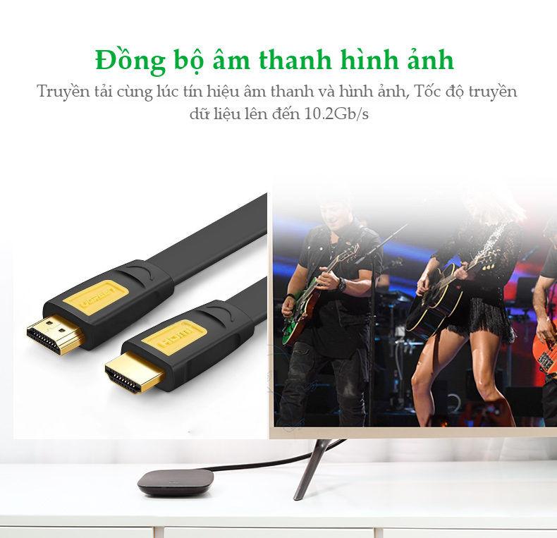 Dây cáp HDMI 2.0 4K60Hz UGREEN HD101 thuần đồng 19+1, dài 1.5m 2m 3m
