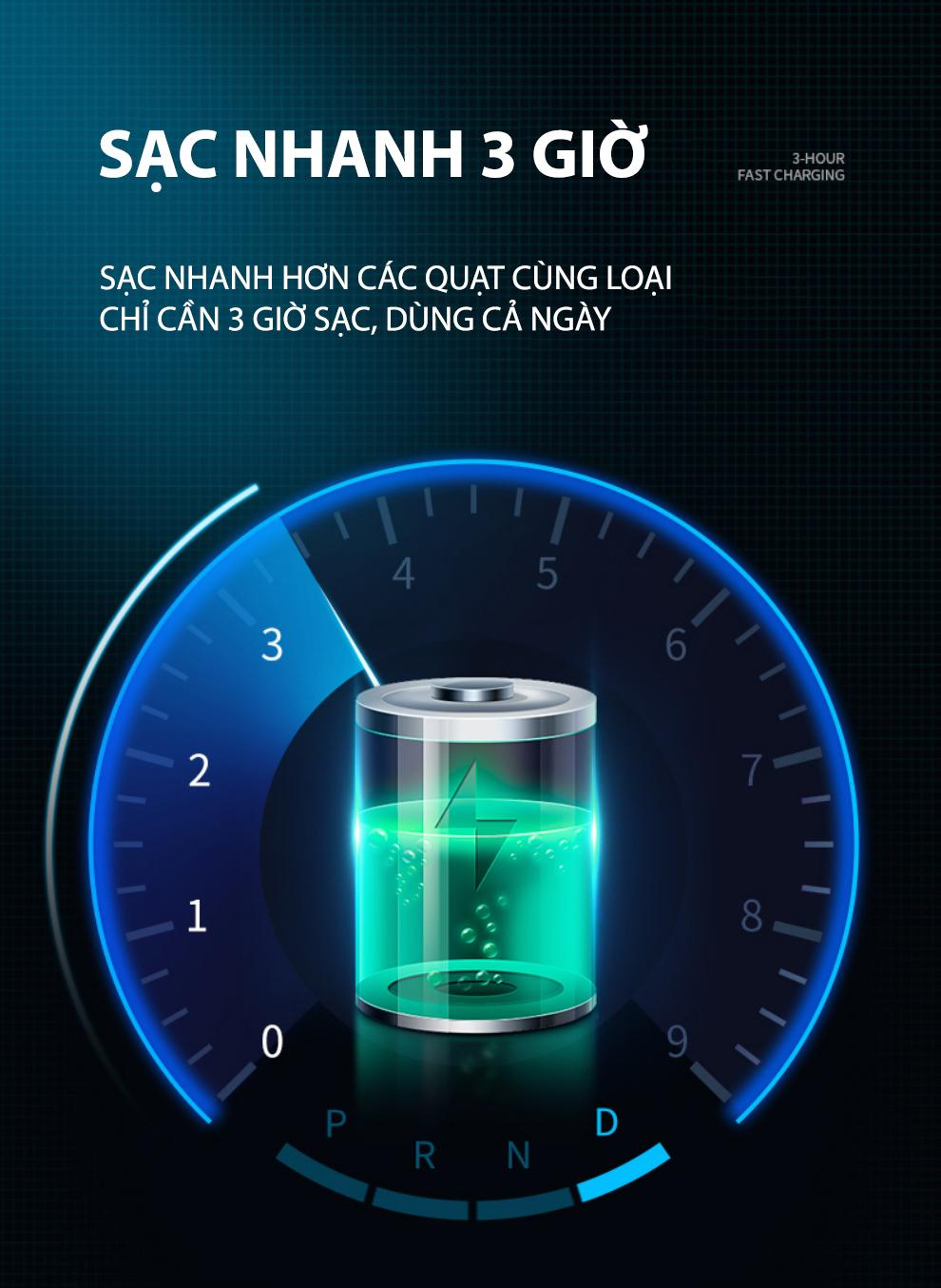 9c8c0bca671a4d13e3a2f27c0cb7c708 - Xiaomi Bear Mini Fan cao thủ về pin trong làng quạt cầm tay