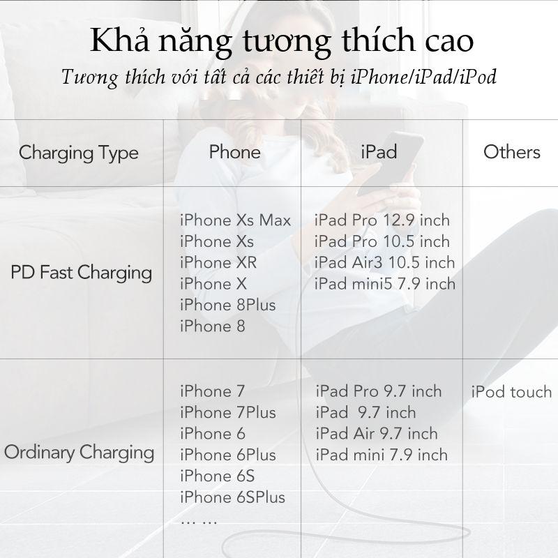 Cáp sạc nhanh USB-C sang Lightning MFI UGREEN US304 - Sạc nhanh 50% trong 30 phút cho iPhone 11 Pro Max / iPhone Xs Max / iPhone XR / iPhone 8 Plus, dài từ 0.25 - 2m