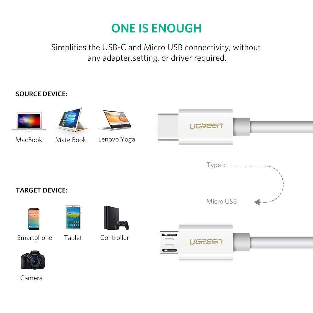 Cáp USB Type-C sang Micro USB dài 1.5m UGREEN 40419