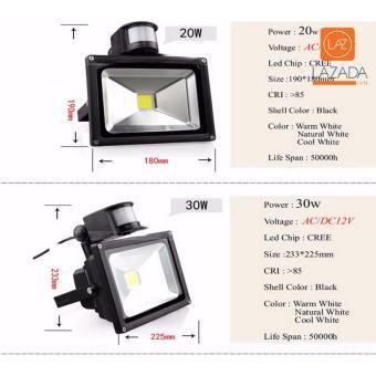 Đèn cảm ứng ốp trần, Cam ung re - Đèn pha siêu sáng 30w tích hợp cảm biến bật tắt tư động - Dòng sản phẩm CAO CẤP Mẫu 255 - Bh uy tín 1 đổi 1 bởi LAZADA