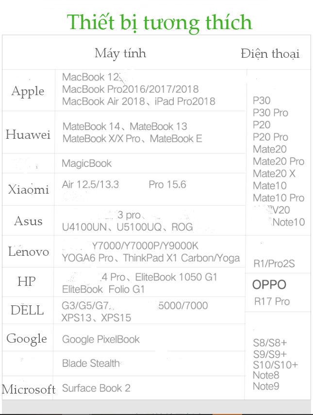 Bộ chuyển đổi USB Type C sang HDMI/VGA hình ảnh 3D 4kx2k 30HZ, độ phân giải 1920x1080P 60HZ cho MacBook, các thiết bị hỗ trợ cổng USB type C... dài 10-15cm UGREEN CM162