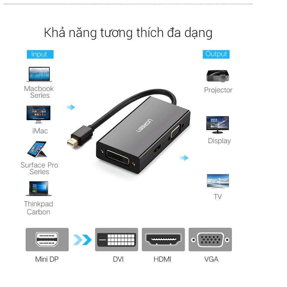 Bộ chuyển đổi Mini DP sang HDMI DVI VGA MD114