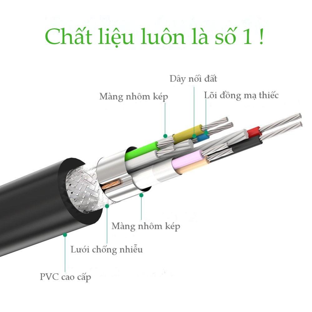 Dây nối dài USB 3.0 dài 0.5M UGREEN US129 30125