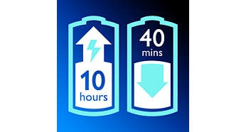 40 phút sử dụng không dây cho sự tự do tối ưu